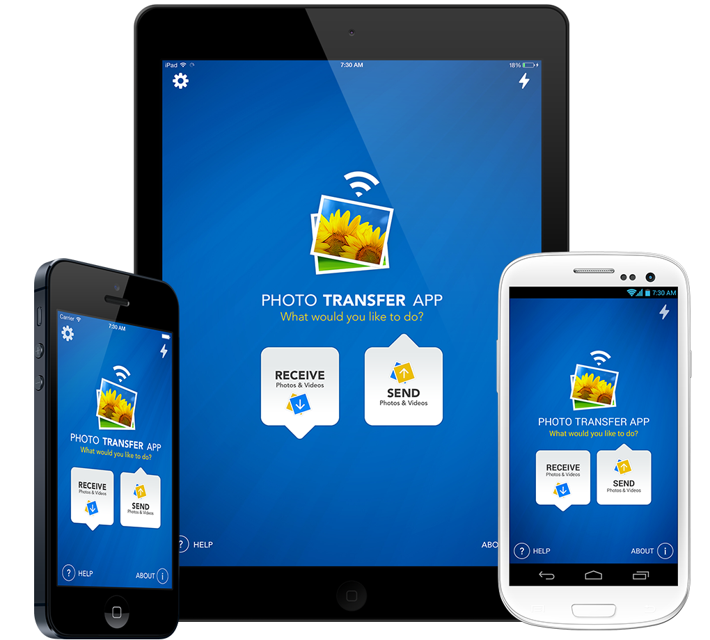 Transfer photos from your Mac to your iPhone, iPad, iPad mini or iPod Touch